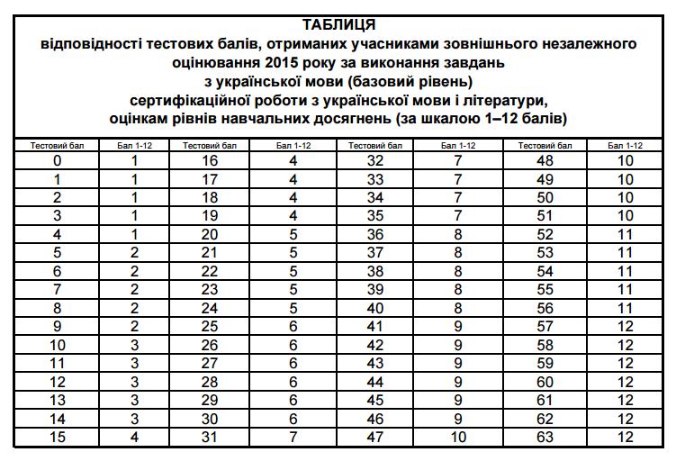 tablytsya-1-12